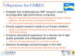 objectives for chrec