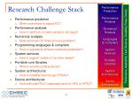 research challenge stack