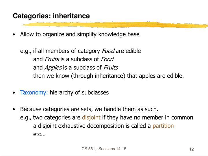 Categories: inheritance