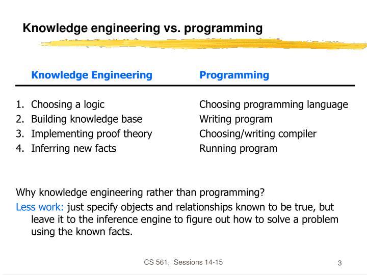 Knowledge engineering vs programming
