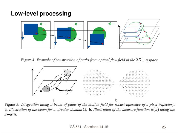 Low-level processing