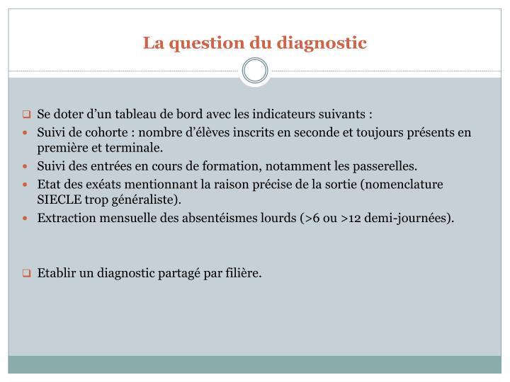 La question du diagnostic