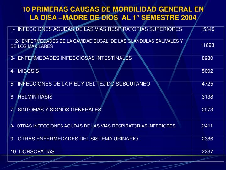 1-  INFECCIONES AGUDAS DE LAS VIAS RESPIRATORIAS SUPERIORES