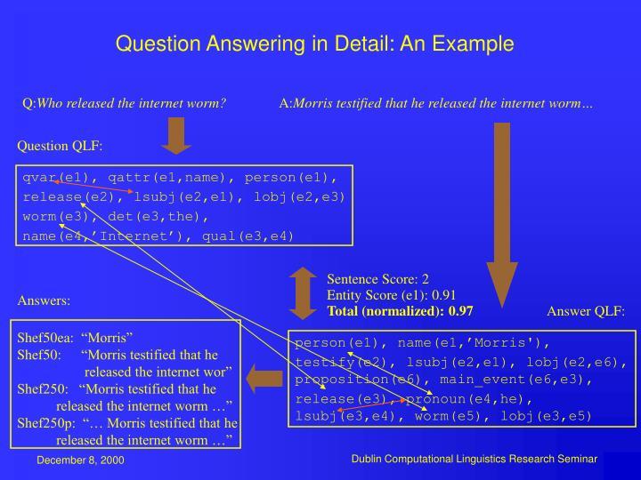Question QLF: