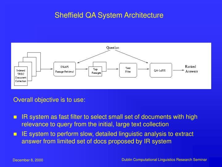 Sheffield QA System Architecture