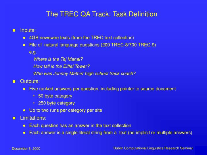 The TREC QA Track: Task Definition
