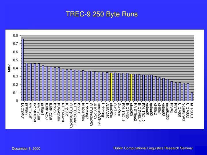 TREC-9 250 Byte Runs