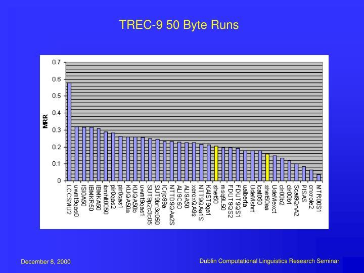 TREC-9 50 Byte Runs