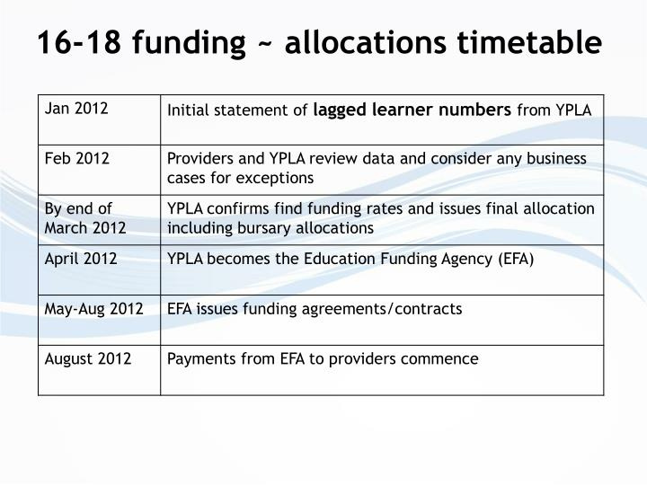 16-18 funding ~ allocations timetable