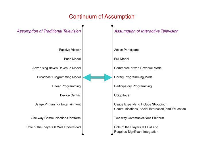 Continuum of assumption