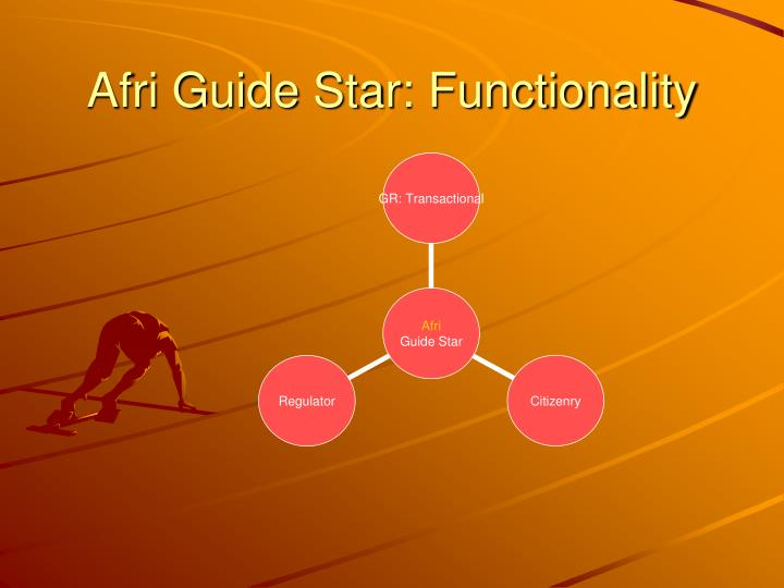 Afri Guide Star: Functionality