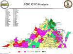2005 qso analysis1