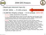 2006 qso analysis