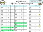 log metadata logs from locations in virginia