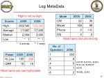 log metadata1