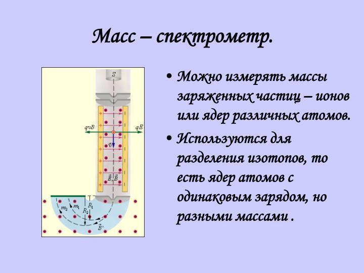 Масс – спектрометр.