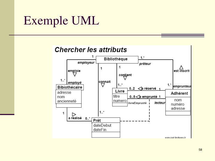 Exemple UML