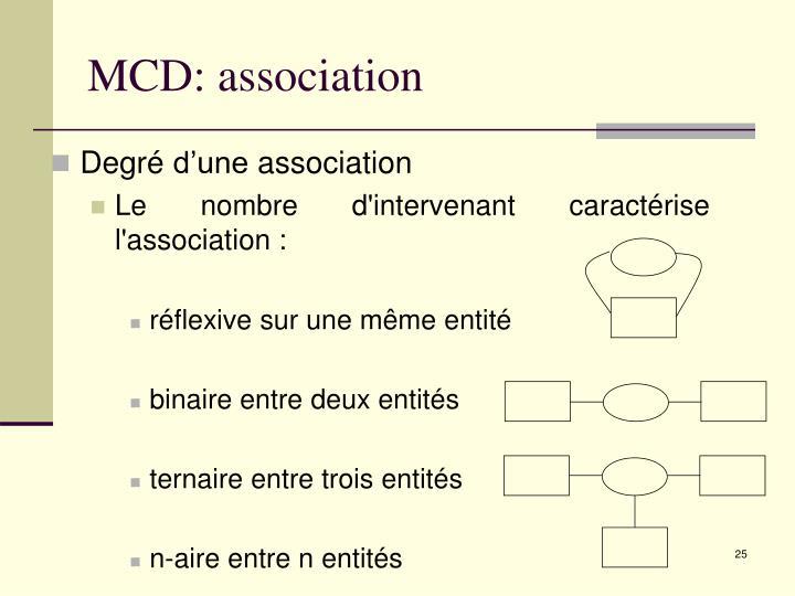 MCD: association