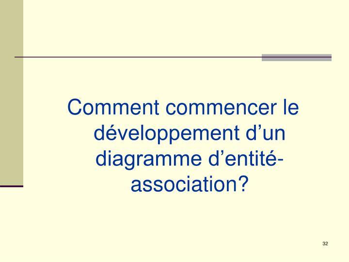 Comment commencer le développement d'un diagramme d'entité-association?