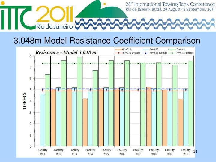 3.048m Model Resistance Coefficient Comparison