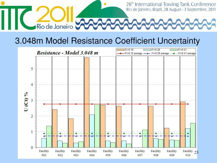 3.048m Model Resistance Coefficient Uncertainty