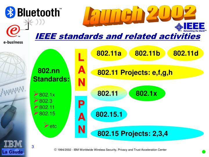 IEEE standards and related activities
