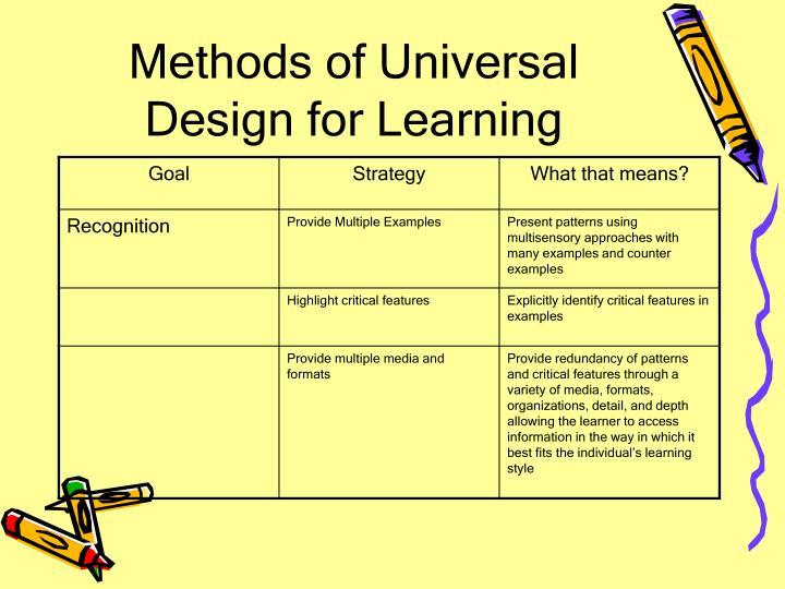 Methods of Universal Design for Learning