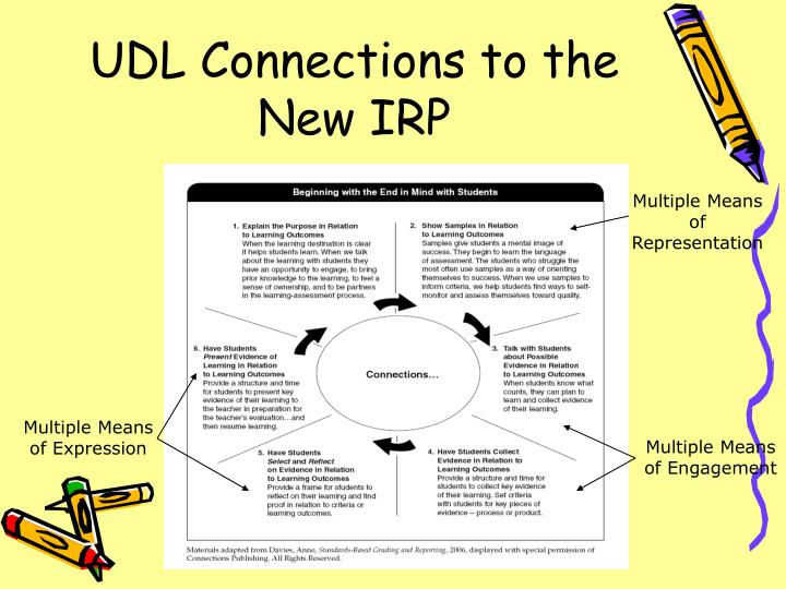 UDL Connections to the New IRP