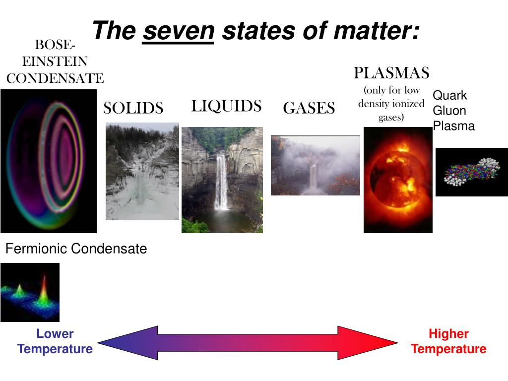 PPT - Four states of matter they didn't teach you about in ...
