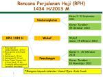 rencana perjalanan haji rph 1434 h 2013 m