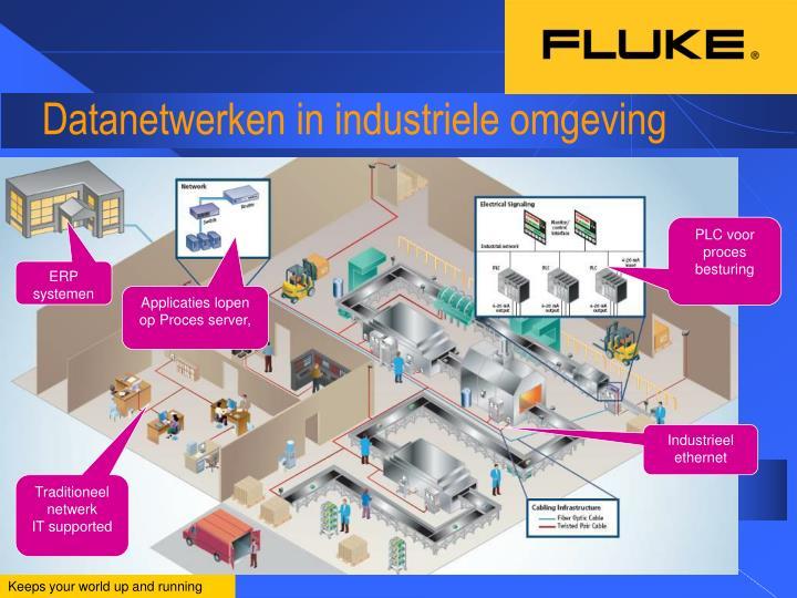 Datanetwerken in industriele omgeving