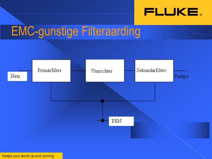 EMC-gunstige Filteraarding