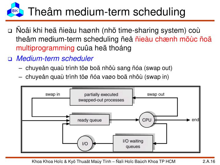 Theâm medium-term scheduling