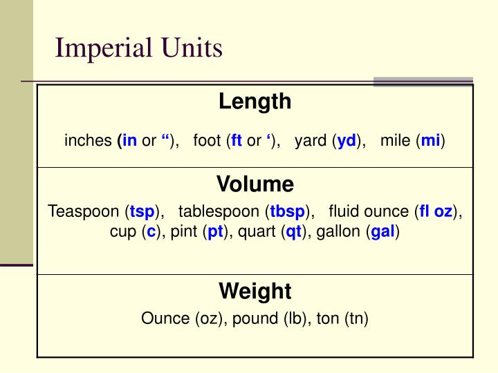Imperial Units