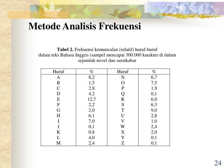Metode Analisis Frekuensi