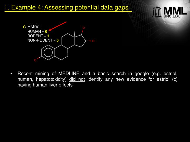 Recent mining of MEDLINE and a basic search in google (e.g. estriol, human, hepatotoxicity)
