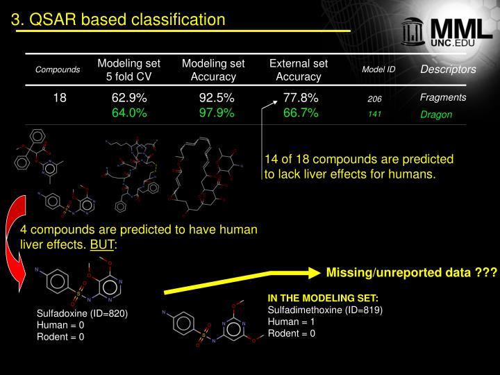 3. QSAR based classification