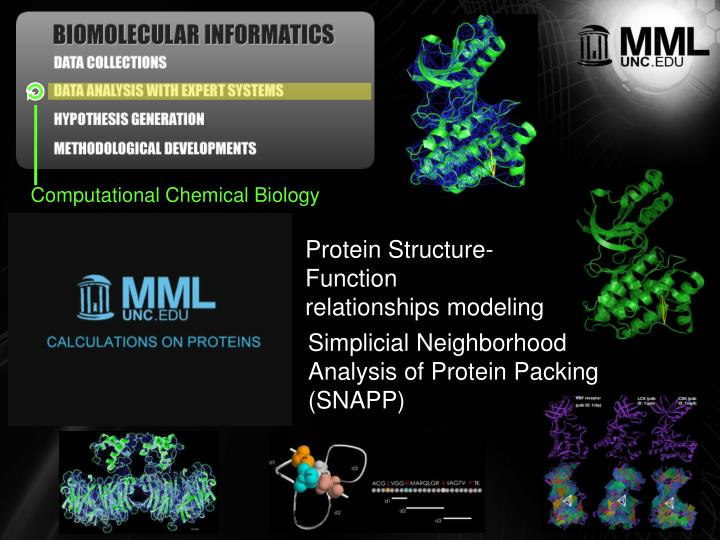 Computational Chemical Biology