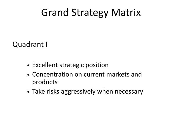 analyse the strategic position of a Strategic position topic gateway series 6 competitor analysis there is a separate topic gateway on competitor analysis an organisation will need to undertake competitor analysis at industry level, for.
