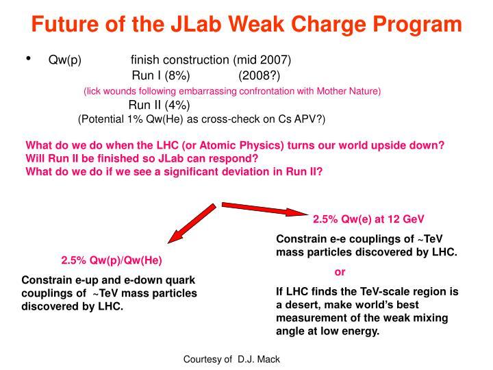 Future of the JLab Weak Charge Program