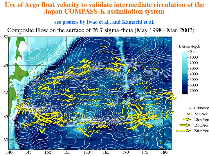 Use of Argo float velocity to validate intermediate circulation of the Japan COMPASS-K assimilation system