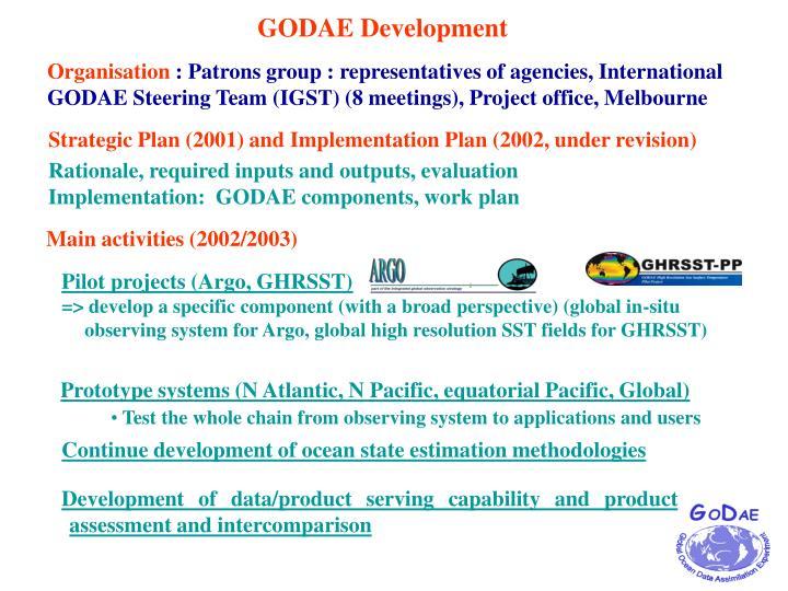 GODAE Development