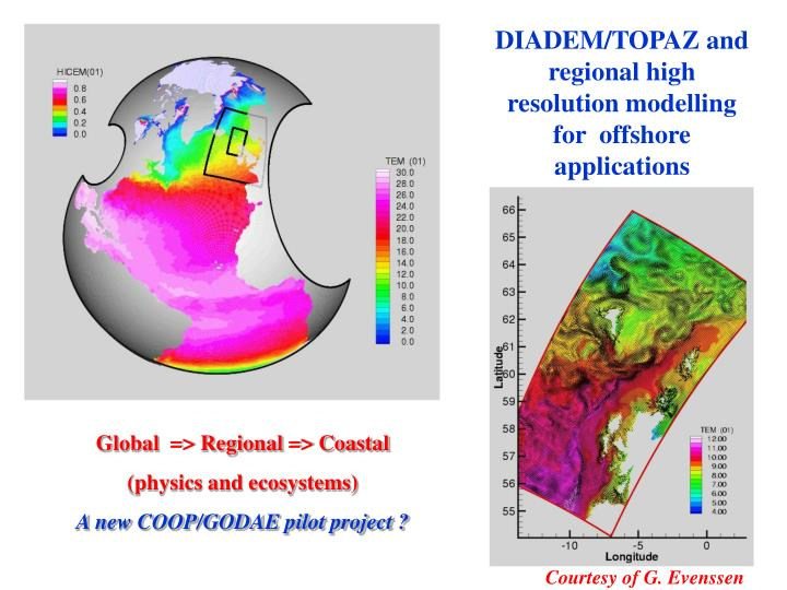 DIADEM/TOPAZ and regional high resolution modelling for  offshore applications