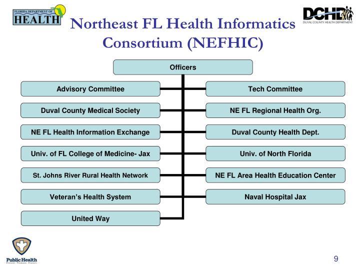 Northeast FL Health Informatics