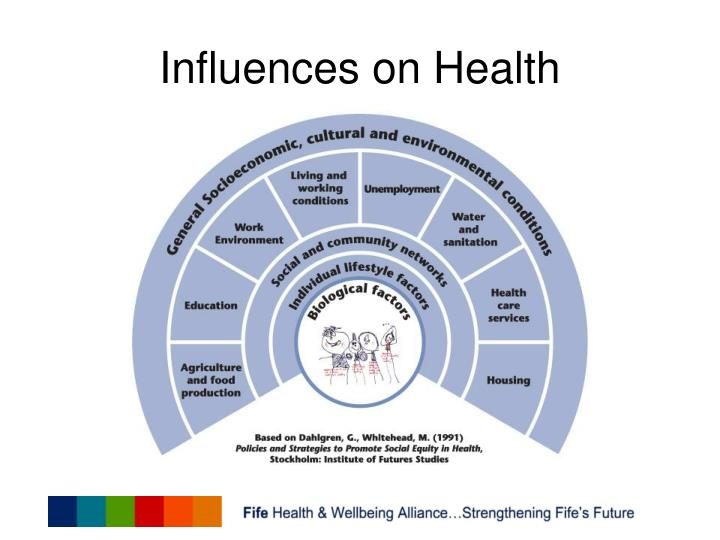 Influences on health