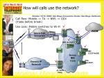 how will calls use the network4
