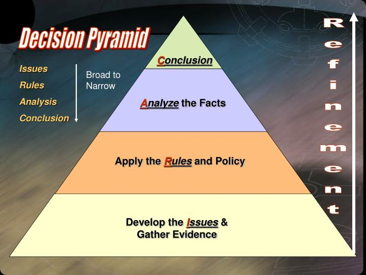 Decision Pyramid