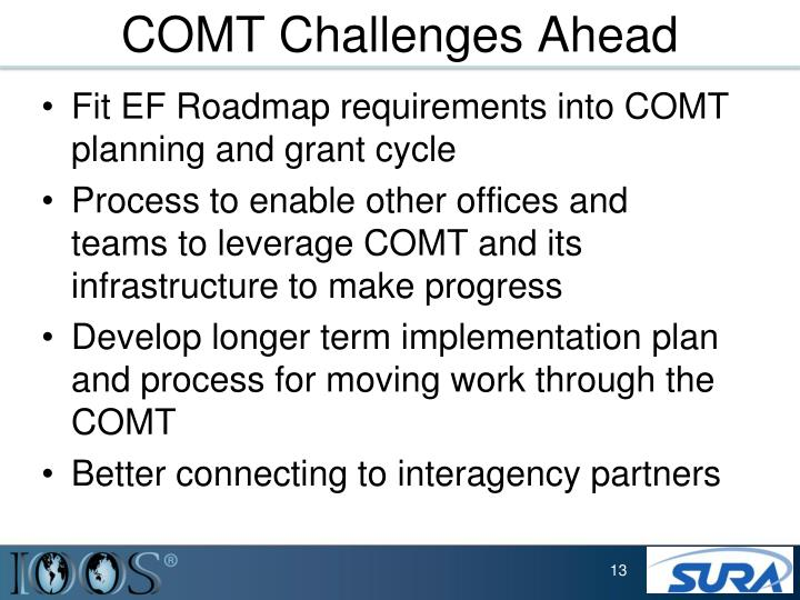 COMT Challenges Ahead