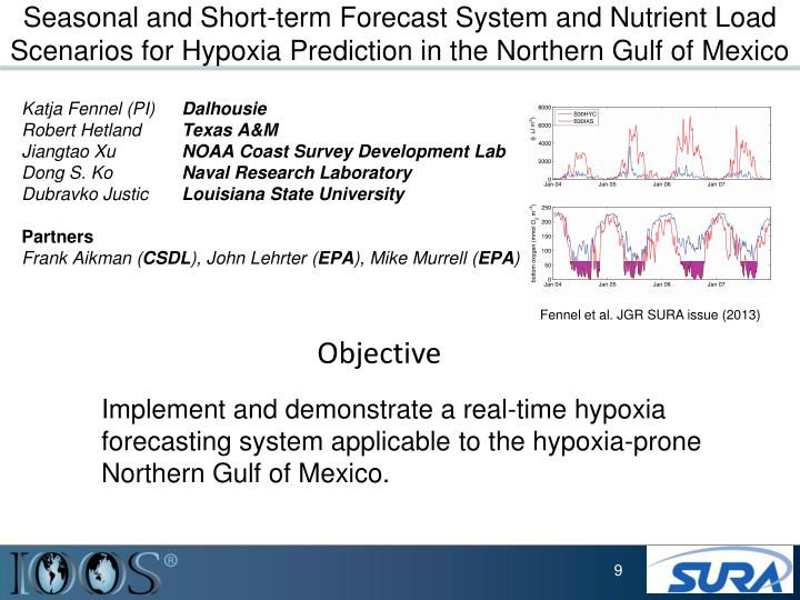 Seasonal and Short-term Forecast System and Nutrient Load Scenarios for Hypoxia Prediction in the Northern Gulf of Mexico