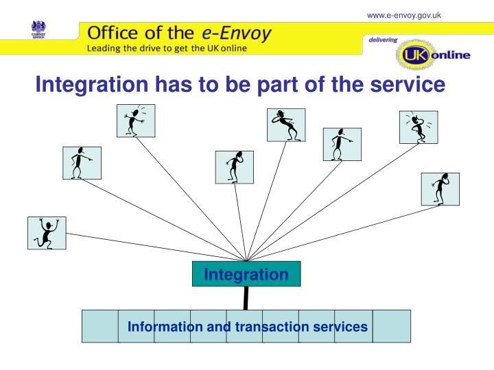 Integration has to be part of the service